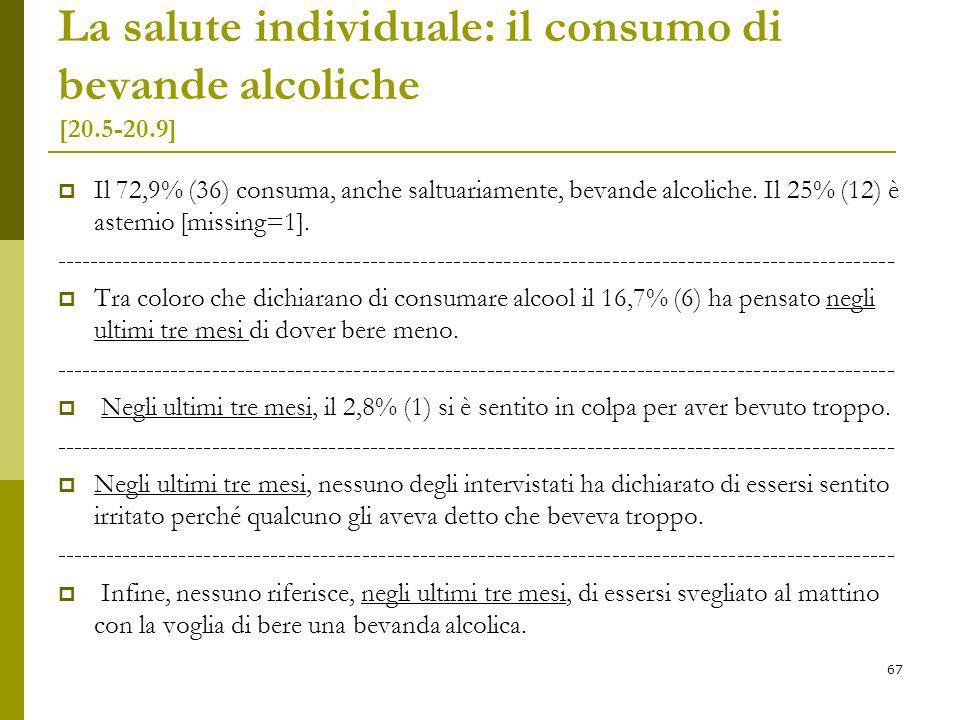 La salute individuale: il consumo di bevande alcoliche [20.5-20.9]